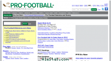 pro-football-reference.com